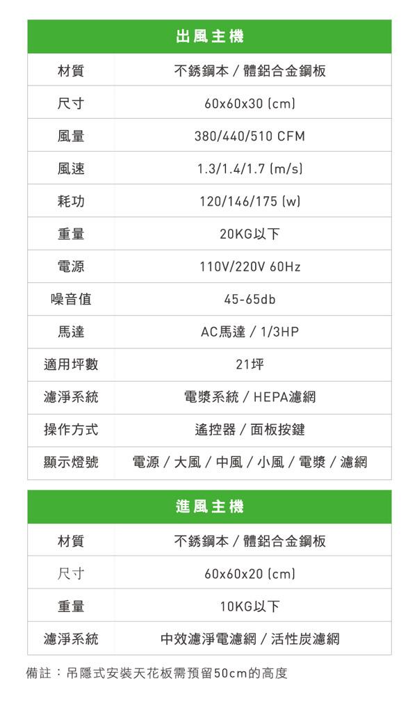 C51手機版-01_10
