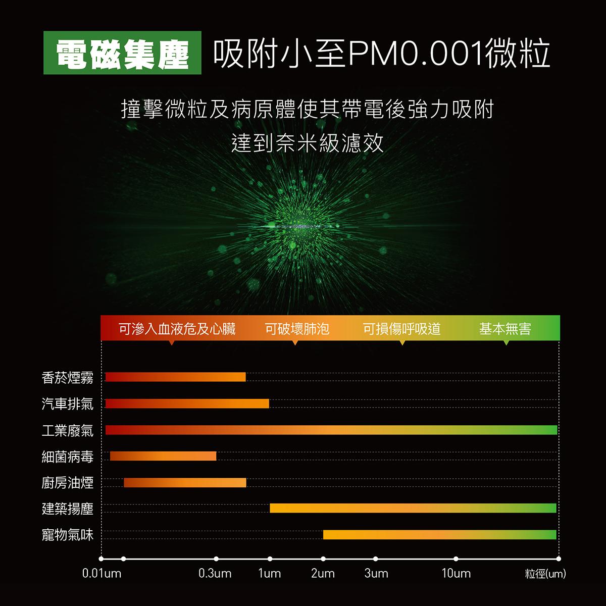 1200_PChome-3-06