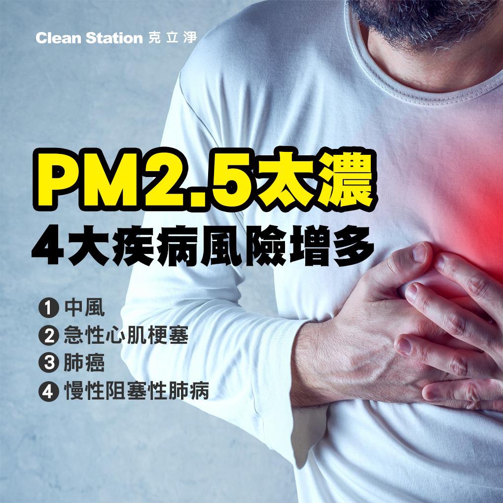 懸浮微粒太濃增加心血管疾病