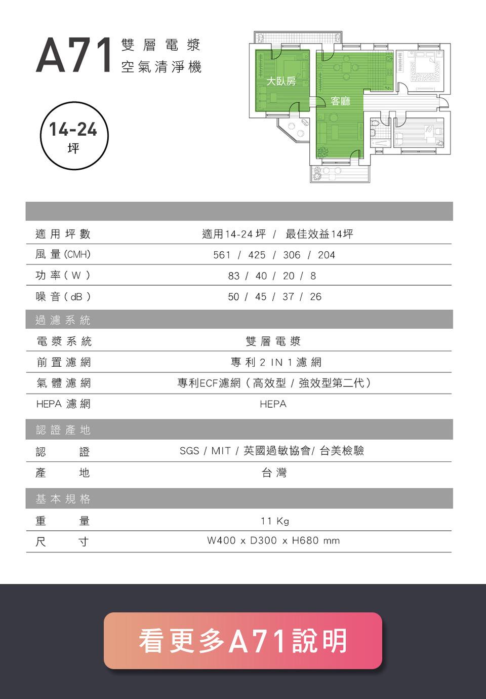 NEW週年慶LP_PC_20191112_v4_11_01