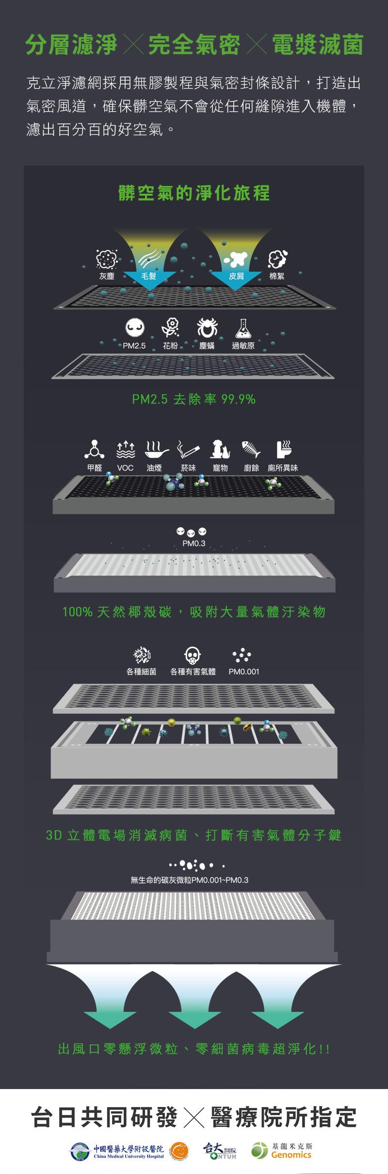 NEW週年慶LP_mobile_20191112_v5_07