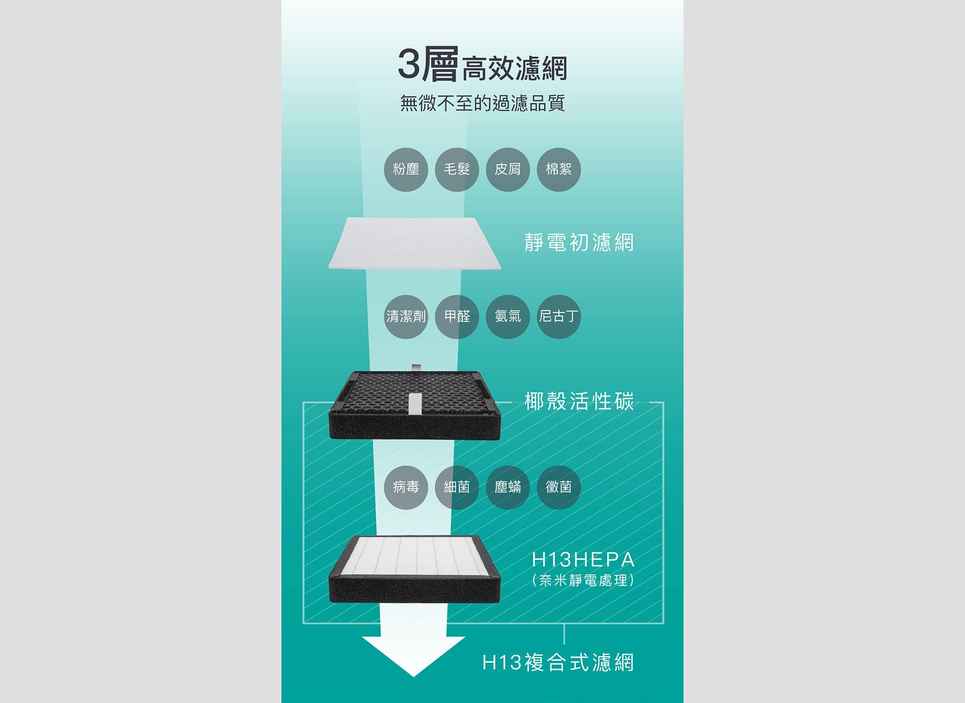 f101_14周年慶-Mobile版_20191104_V4_pc_08