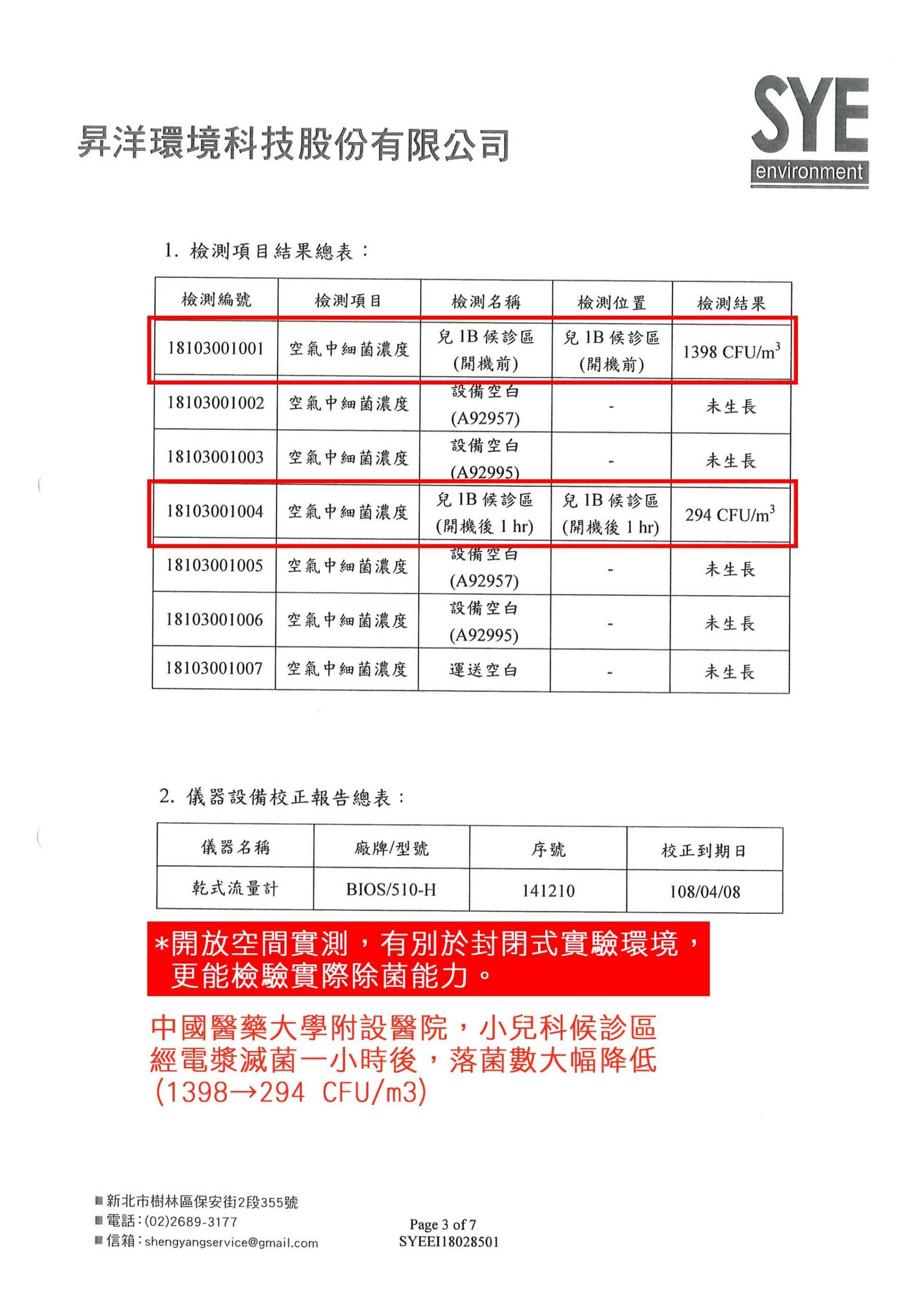 中國醫藥大學落菌-30