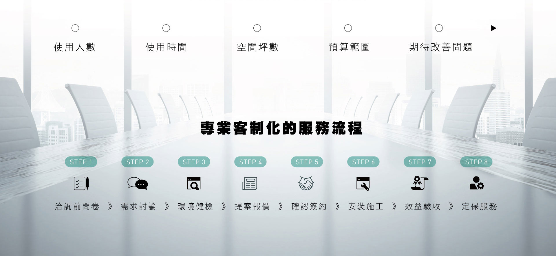 官網商用頁-服務流程-1
